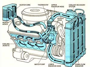 engine-cooling-system